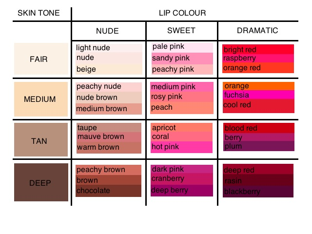 Skin Tone Lipstick.jpg